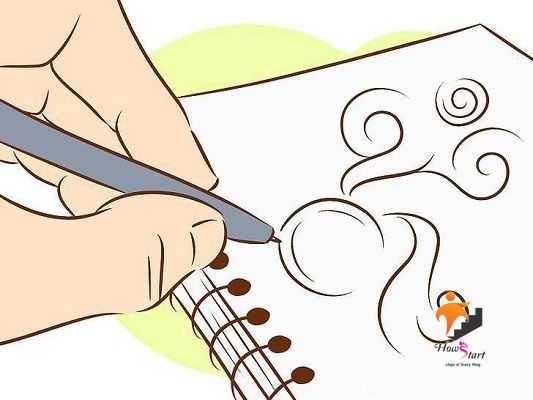 www.howstart.ir - نحوه نوشتن کتاب 23